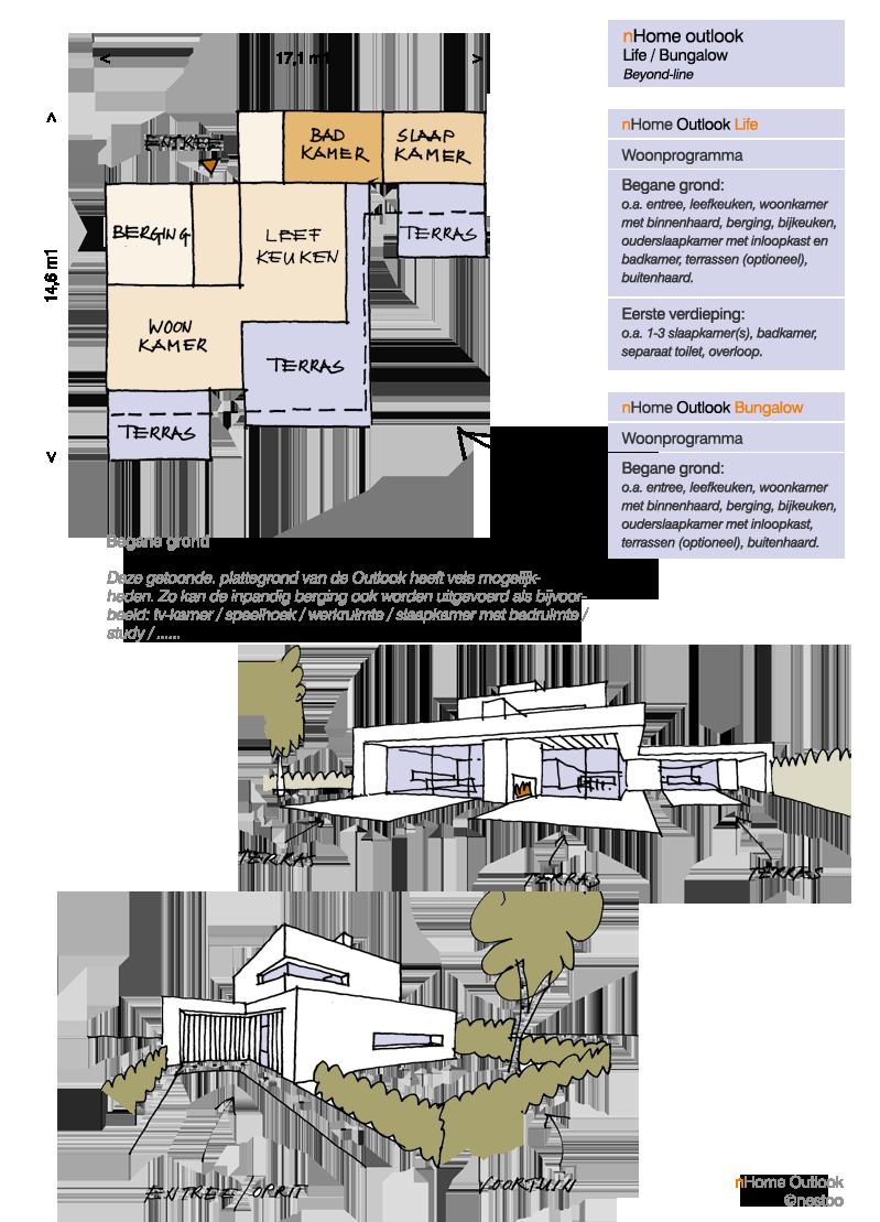 http://www.nestoo.nl/wp-content/uploads/2017/10/nHome-Outlook_indeling_nestoo-moderne-architectuur.png